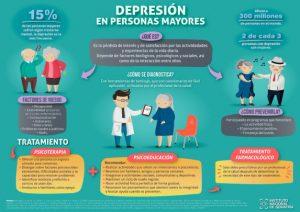 identifica depresion tercera edad